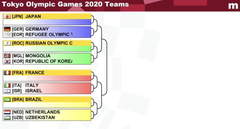 Teams capture de cran 2021 07 22 a 14 38 03 768x414